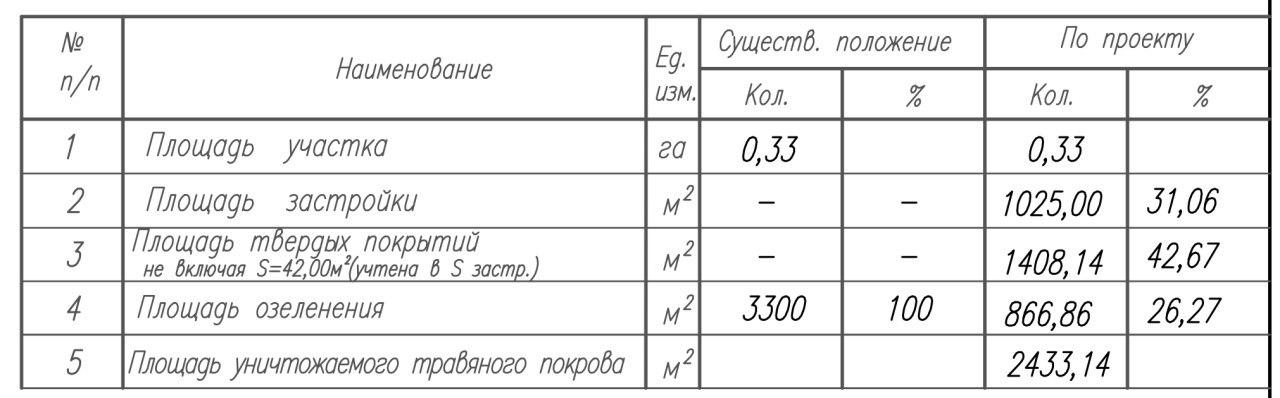 Эхо Екатеринбурга навостоке Москвы: жителям Новогиреево предлагают «референдум» повопросу строительства храма впарке